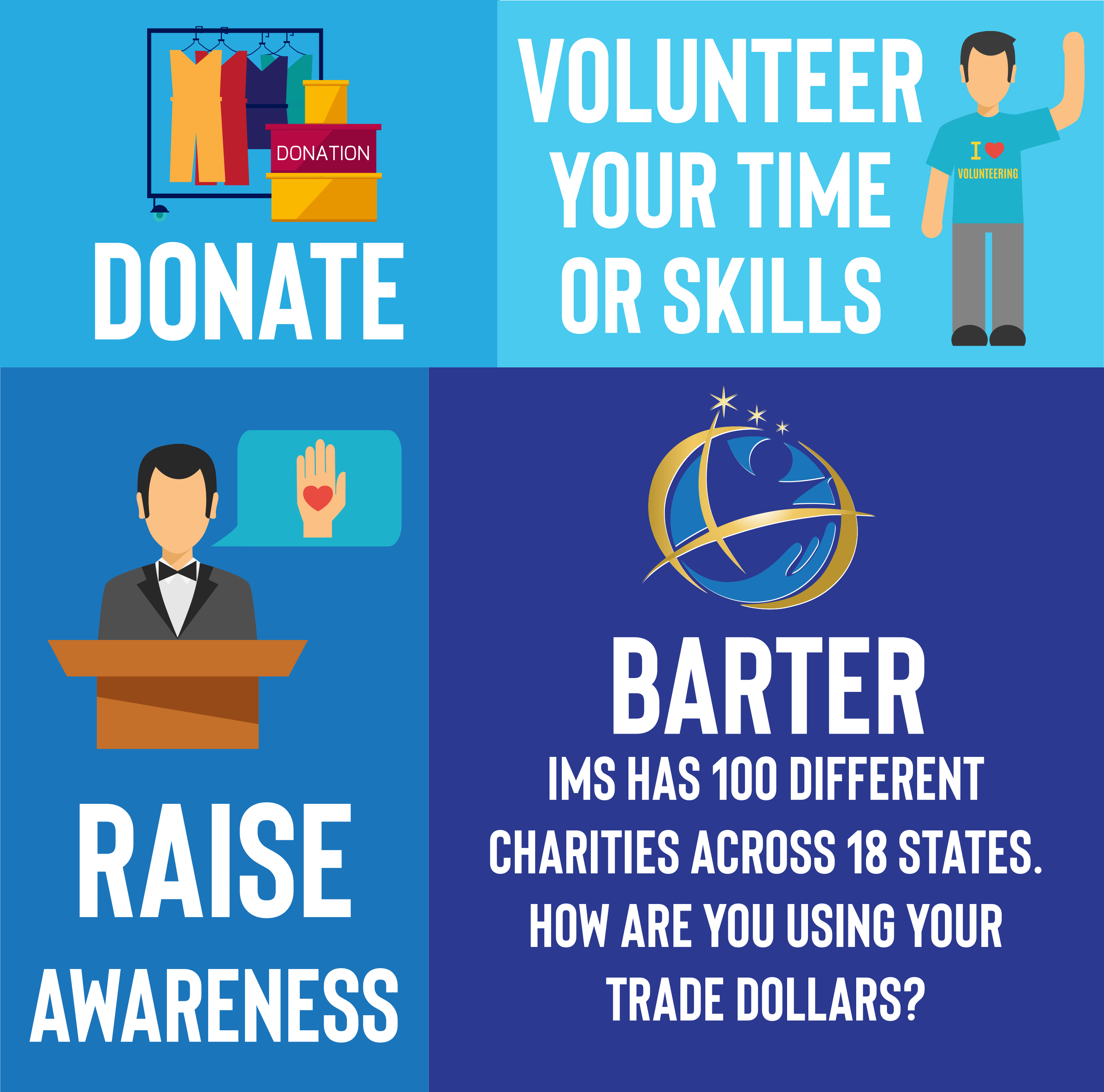 Charity Inforgraphic
